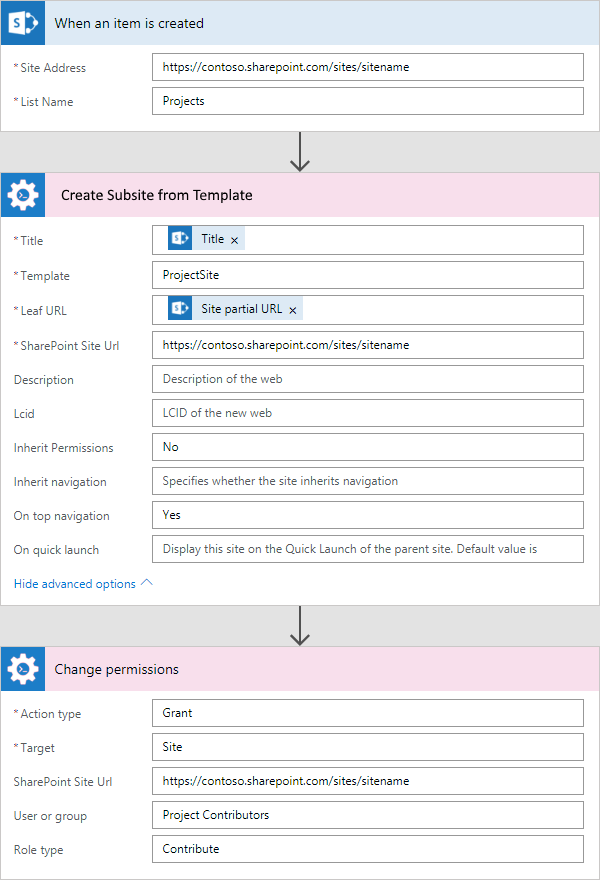 Create SharePoint site by custom template and grant permissions in ...