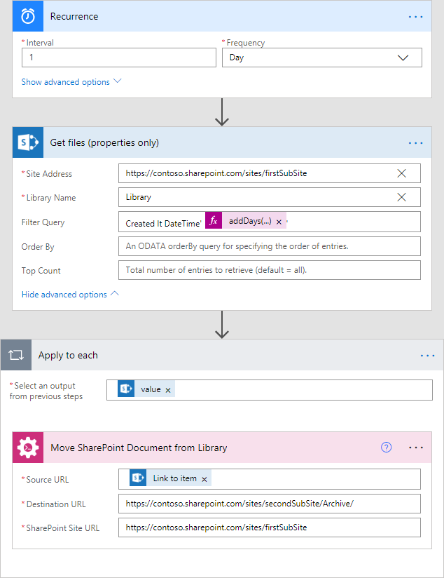Copy or move SharePoint documents cross-site in Microsoft