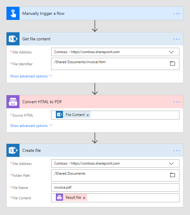 Convert HTML to PDF in Microsoft Flow and Azure Logic Apps